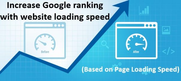 Increase Google Ranking With Website Load Speed