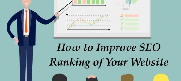Improve SEO ranking of your Website